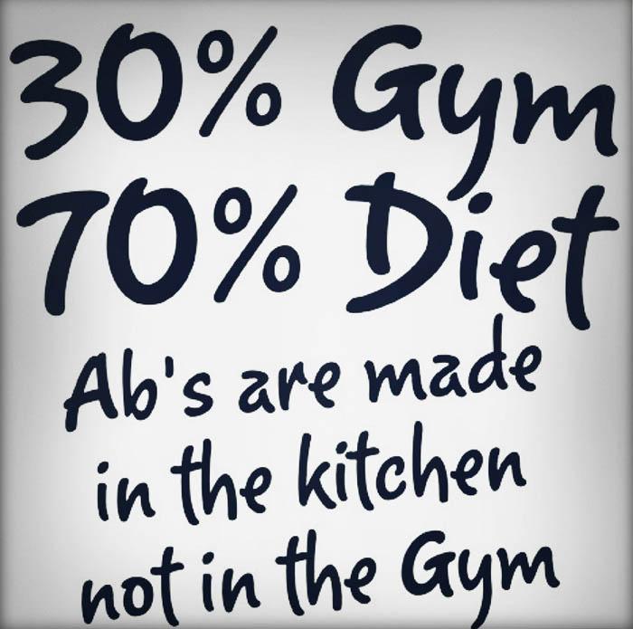 Abs in Kitchen