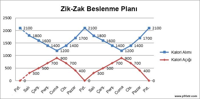Zik-Zak