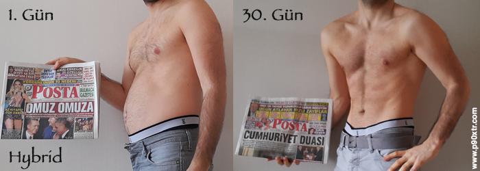 Erdogan 30 Yan