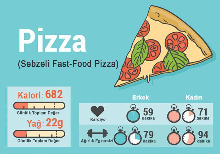 Pizza P90X