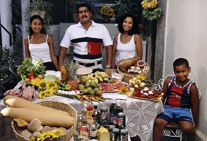 Dunya Ne Yiyor Kuba