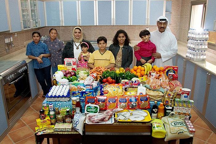 Dunya Ne Yiyor Kuveyt
